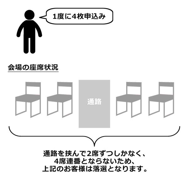 指定席プレオーダー2