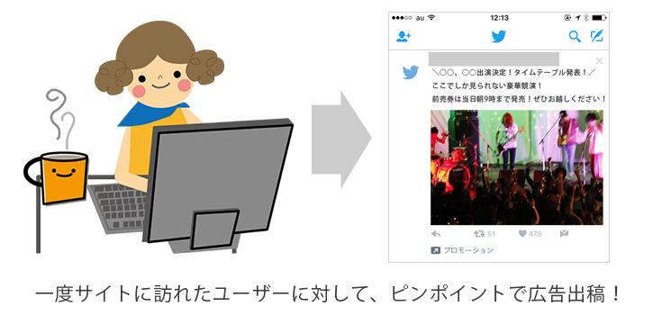 Twitterコンバージョントラッキングイメージ